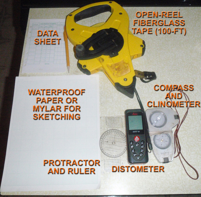 cave surveying equipment